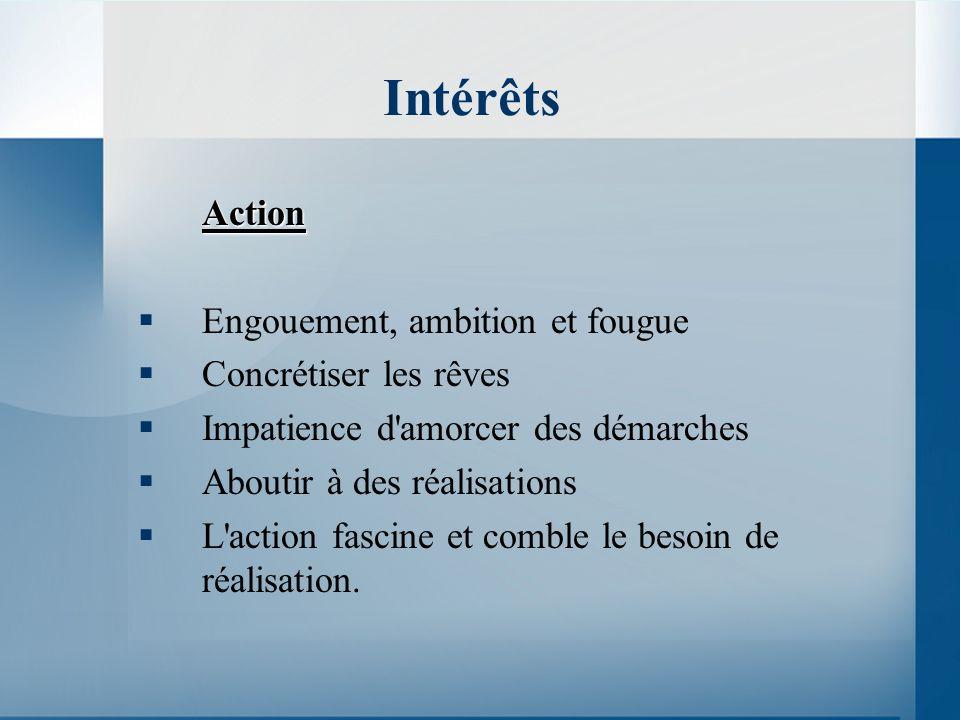 Intérêts Action Engouement, ambition et fougue Concrétiser les rêves