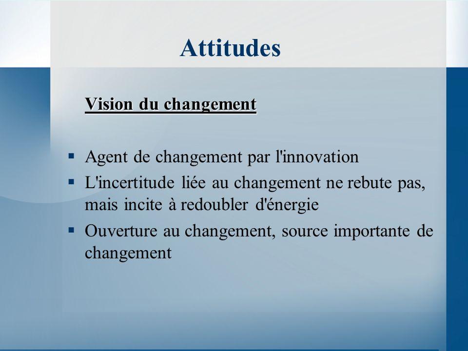 Attitudes Vision du changement Agent de changement par l innovation