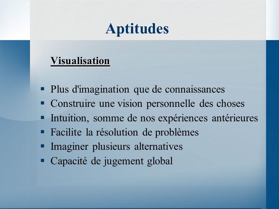 Aptitudes Visualisation Plus d imagination que de connaissances