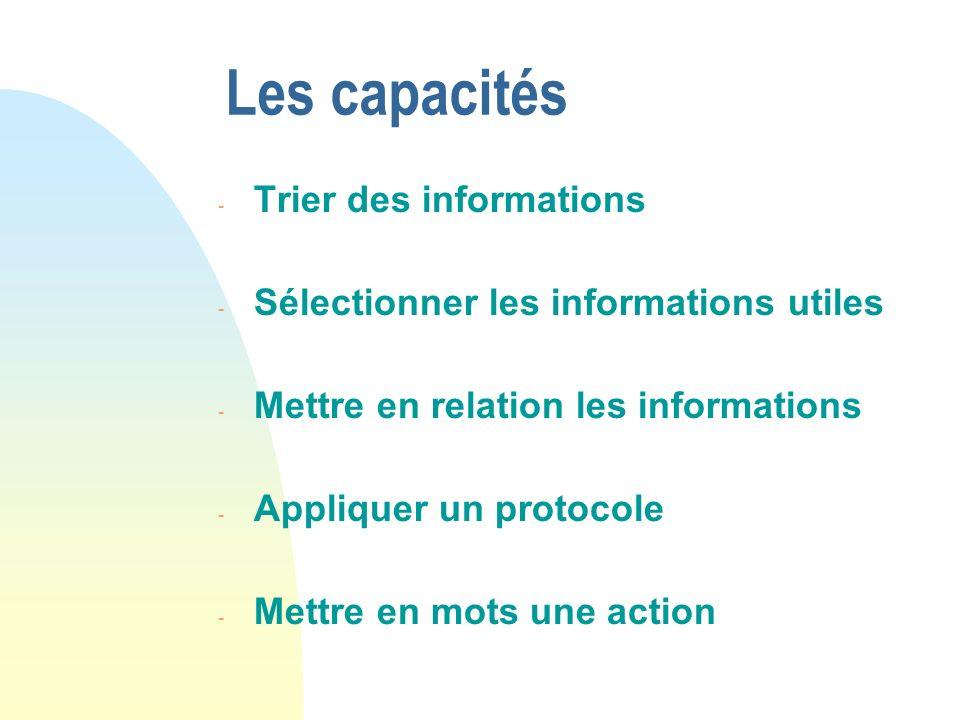 Les capacités Trier des informations
