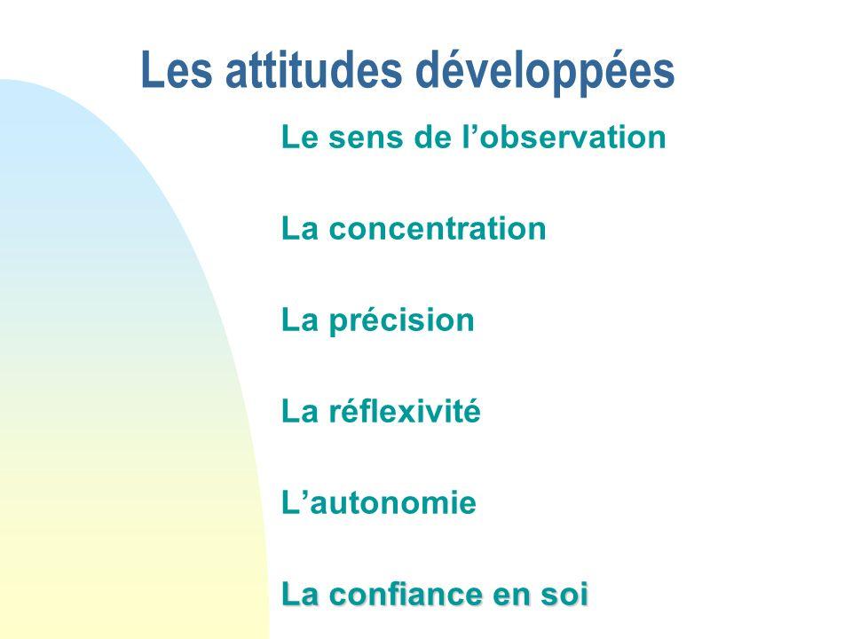 Les attitudes développées