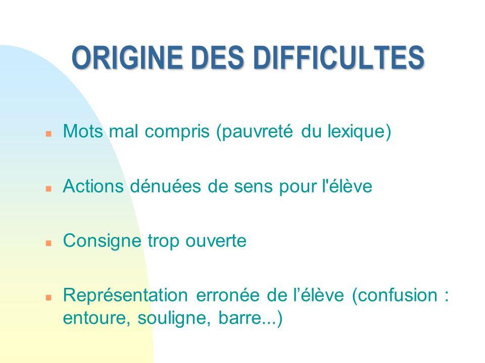 ORIGINE DES DIFFICULTES
