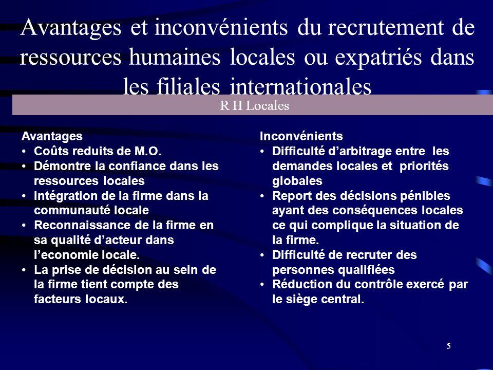 Avantages et inconvénients du recrutement de ressources humaines locales ou expatriés dans les filiales internationales