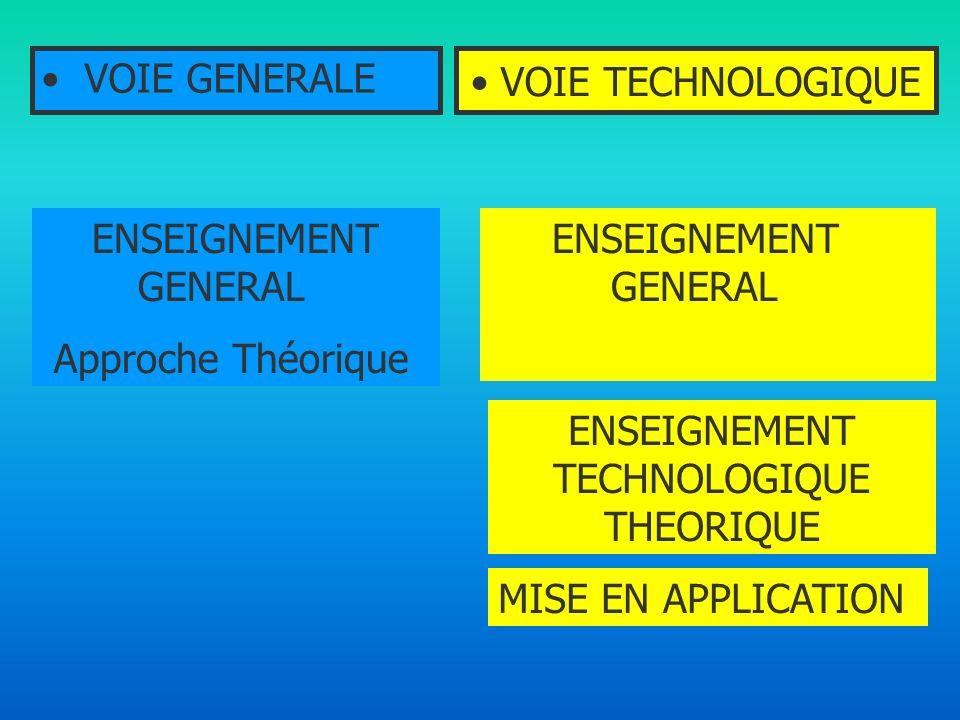 ENSEIGNEMENT TECHNOLOGIQUE THEORIQUE