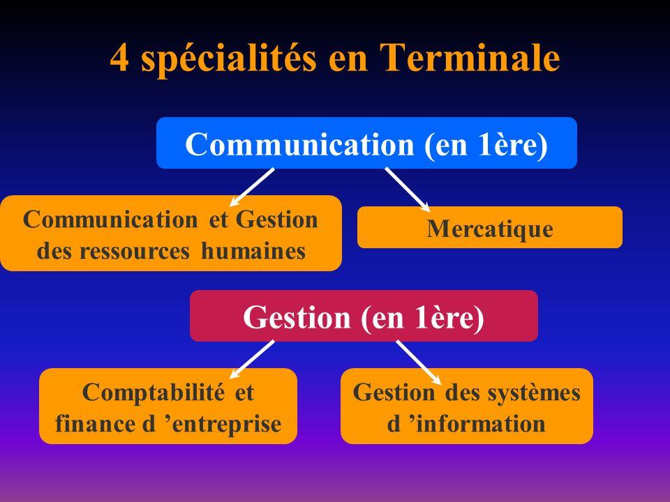 4 spécialités en Terminale