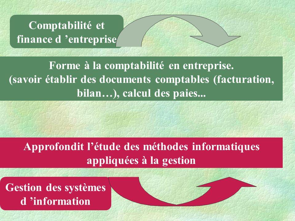 Comptabilité et finance d 'entreprise