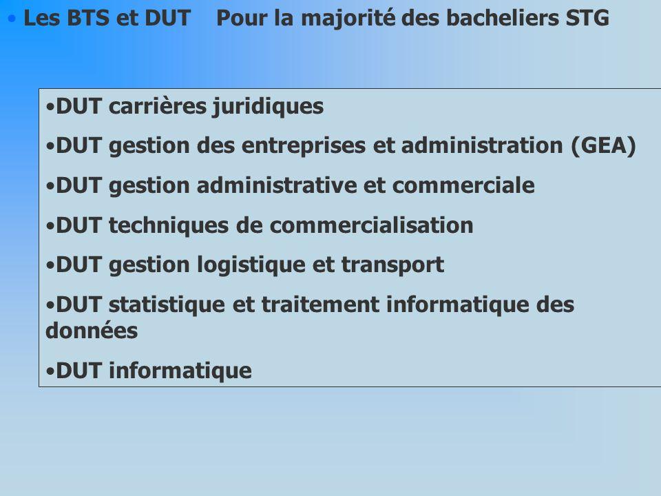 Les BTS et DUT Pour la majorité des bacheliers STG. DUT carrières juridiques. DUT gestion des entreprises et administration (GEA)