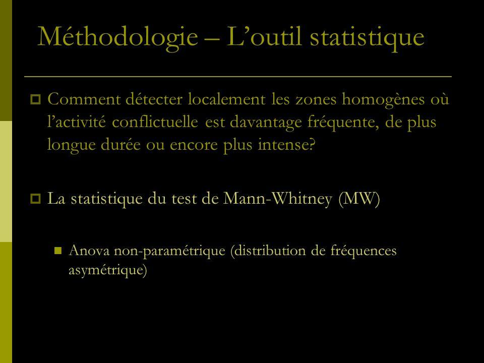 Méthodologie – L'outil statistique