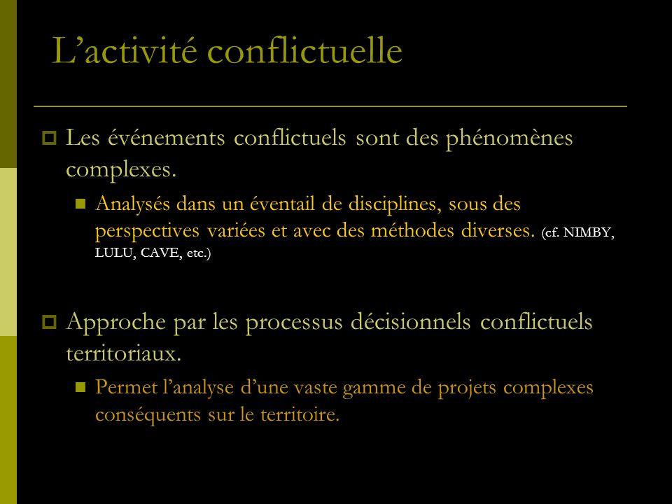 L'activité conflictuelle