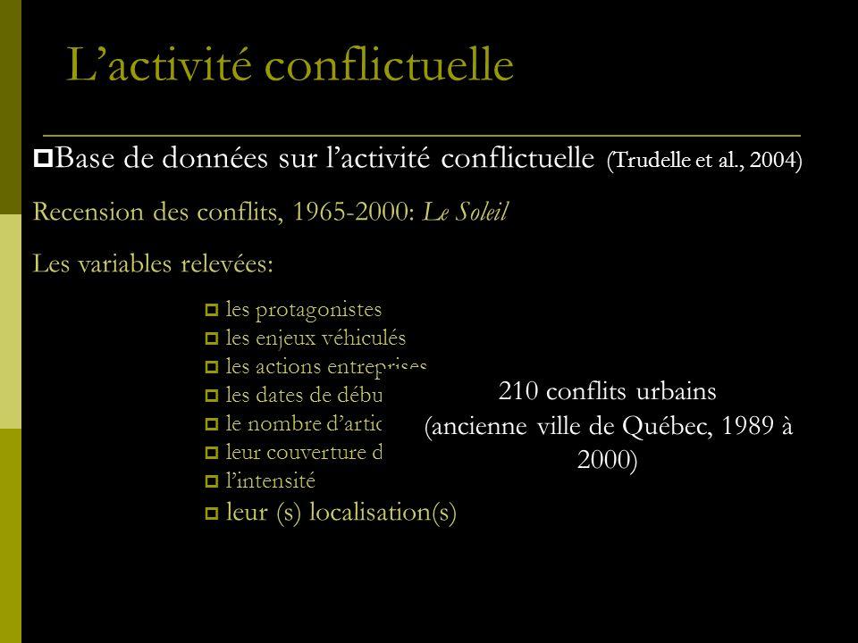 (ancienne ville de Québec, 1989 à 2000)