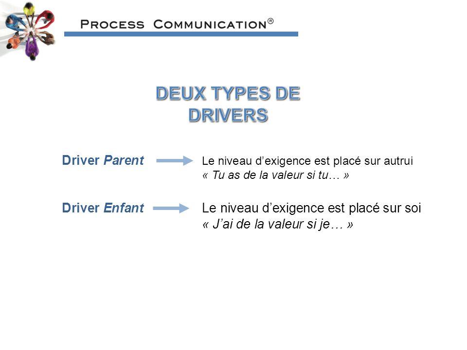 DEUX TYPES DE DRIVERS Driver Parent Le niveau d'exigence est placé sur autrui. « Tu as de la valeur si tu… »