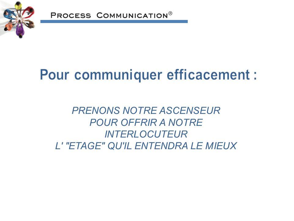 Pour communiquer efficacement :