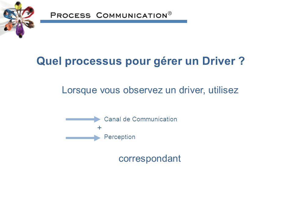 Lorsque vous observez un driver, utilisez
