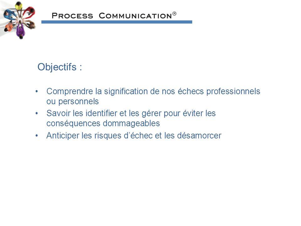 Objectifs : Comprendre la signification de nos échecs professionnels ou personnels.