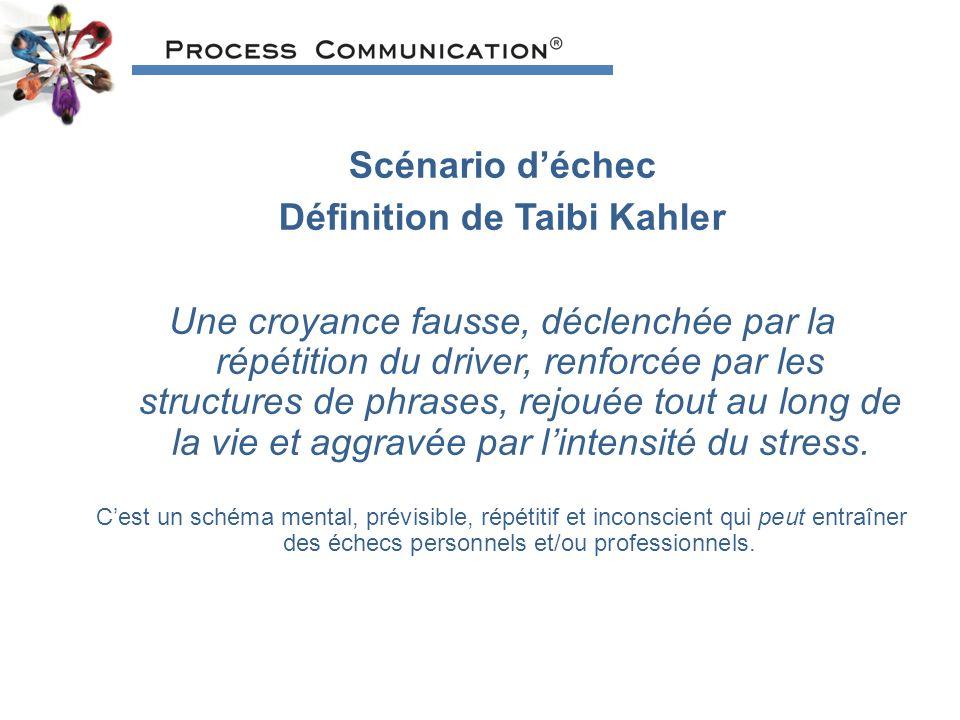 Définition de Taibi Kahler