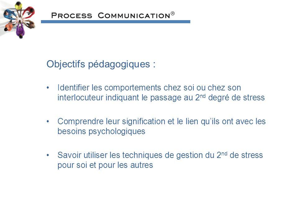 Objectifs pédagogiques :