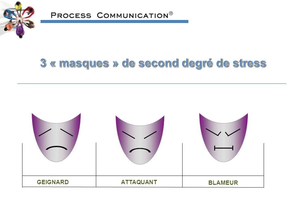 3 « masques » de second degré de stress