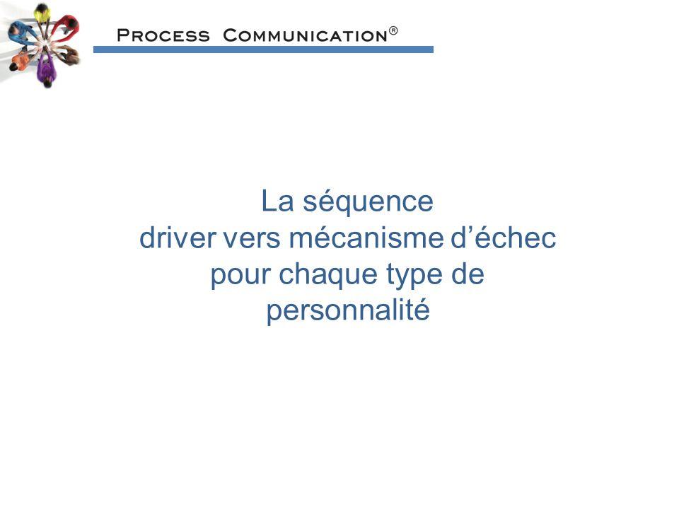 La séquence driver vers mécanisme d'échec pour chaque type de personnalité