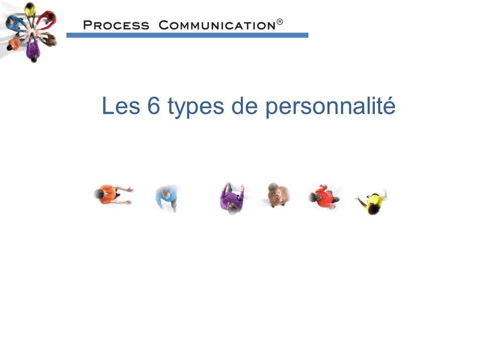 Les 6 types de personnalité