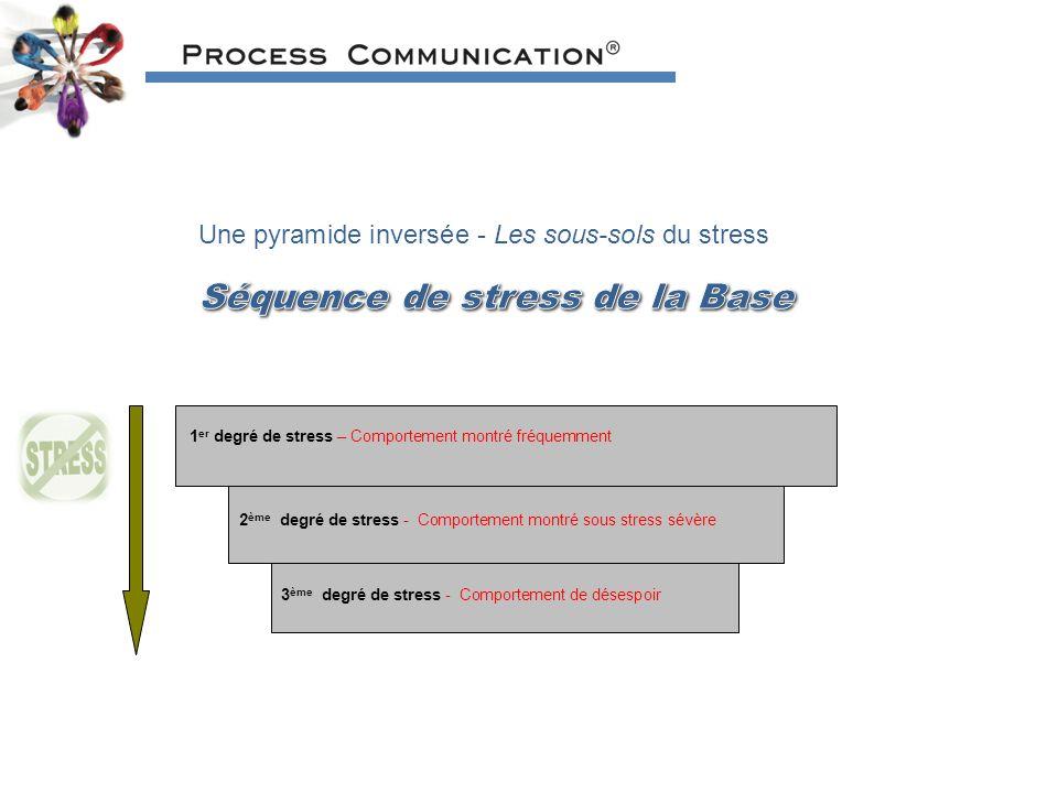 Séquence de stress de la Base