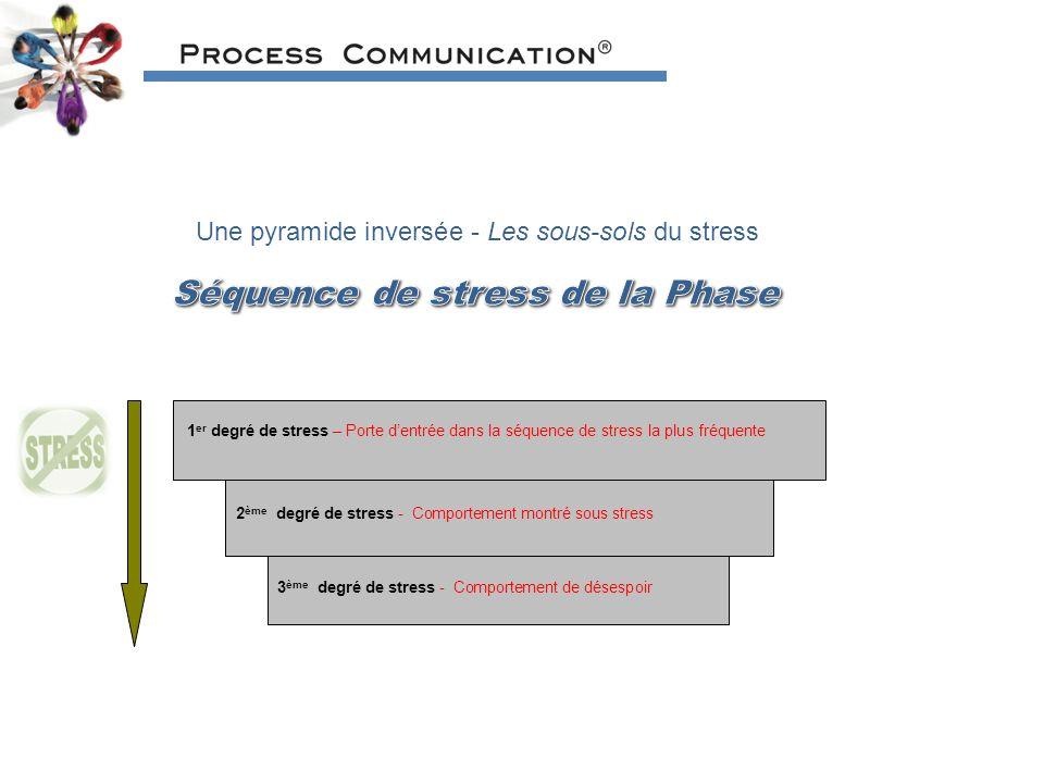 Séquence de stress de la Phase