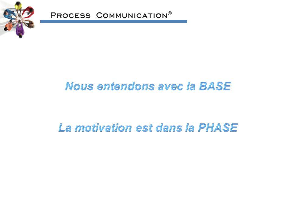 Nous entendons avec la BASE La motivation est dans la PHASE