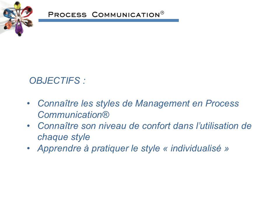 OBJECTIFS : Connaître les styles de Management en Process Communication® Connaître son niveau de confort dans l'utilisation de chaque style.
