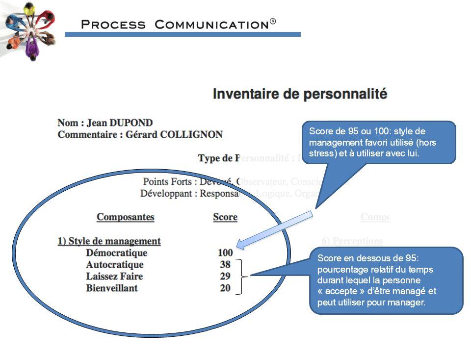Score de 95 ou 100: style de management favori utilisé (hors stress) et à utiliser avec lui.