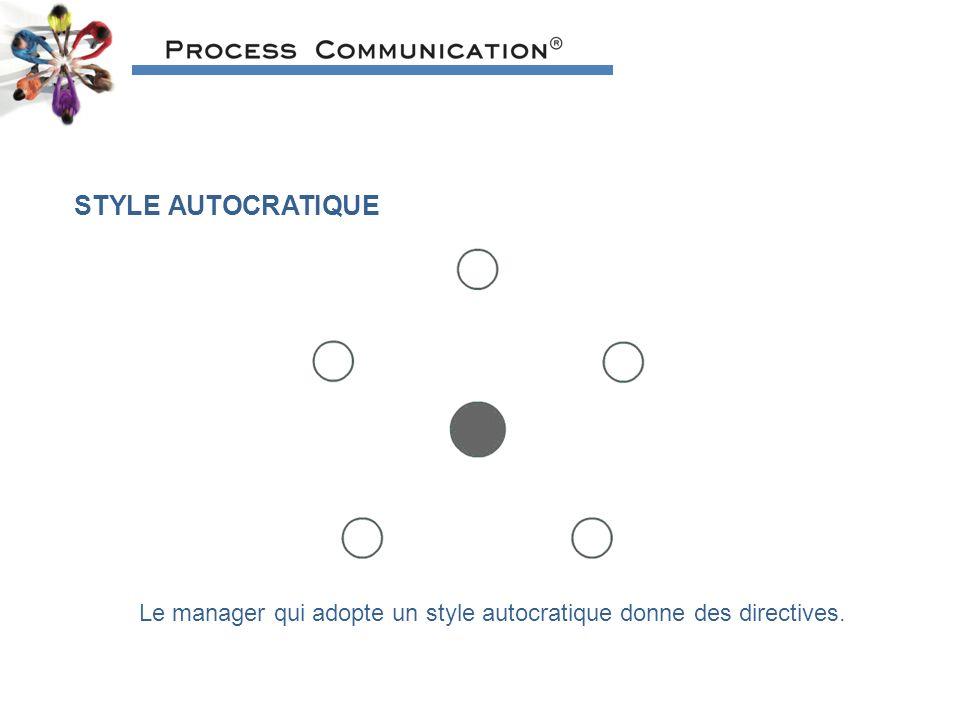 Le manager qui adopte un style autocratique donne des directives.