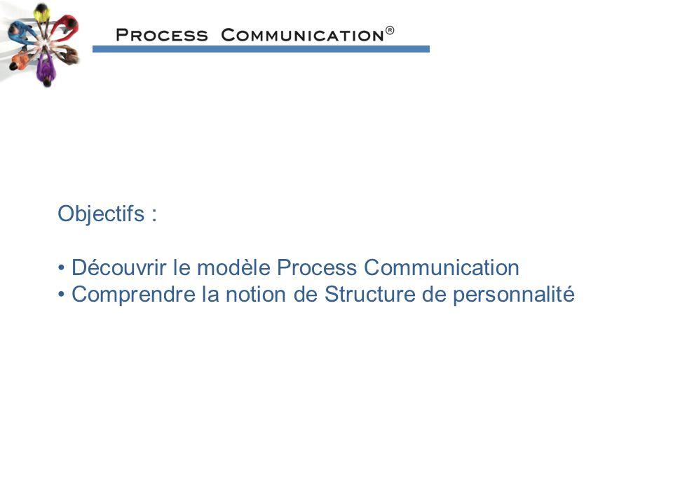 Objectifs : Découvrir le modèle Process Communication.