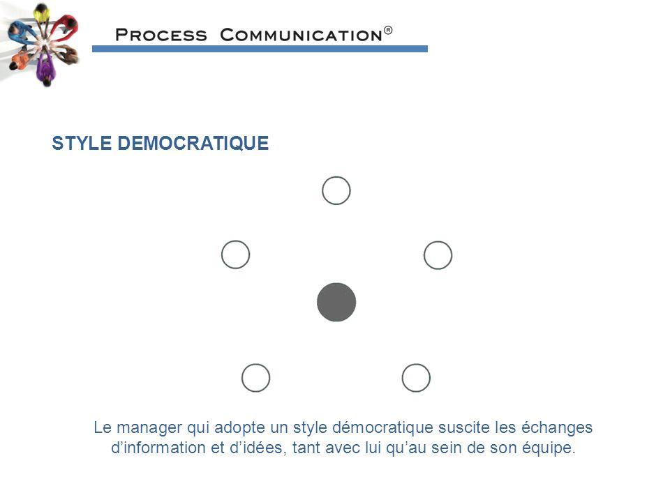 STYLE DEMOCRATIQUE Le manager qui adopte un style démocratique suscite les échanges d'information et d'idées, tant avec lui qu'au sein de son équipe.