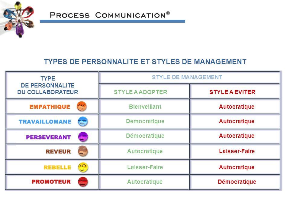 TYPES DE PERSONNALITE ET STYLES DE MANAGEMENT