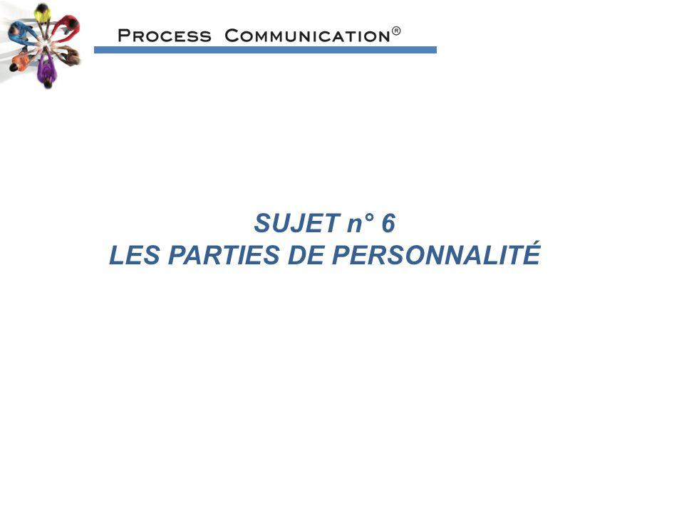 LES PARTIES DE PERSONNALITÉ
