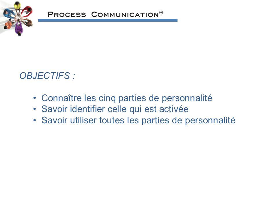 OBJECTIFS : Connaître les cinq parties de personnalité.