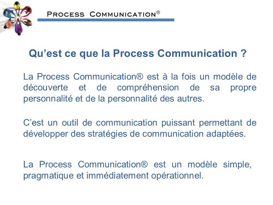 Qu'est ce que la Process Communication