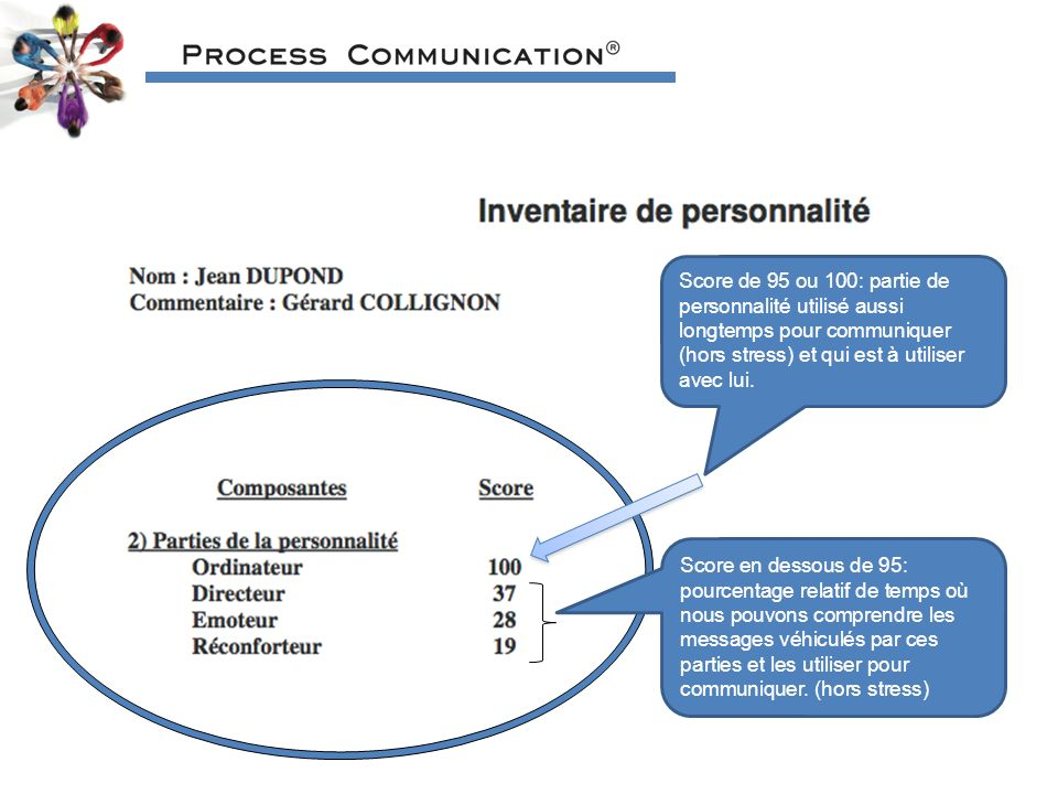 Score de 95 ou 100: partie de personnalité utilisé aussi longtemps pour communiquer (hors stress) et qui est à utiliser avec lui.
