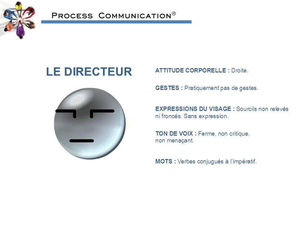 LE DIRECTEUR ATTITUDE CORPORELLE : Droite.