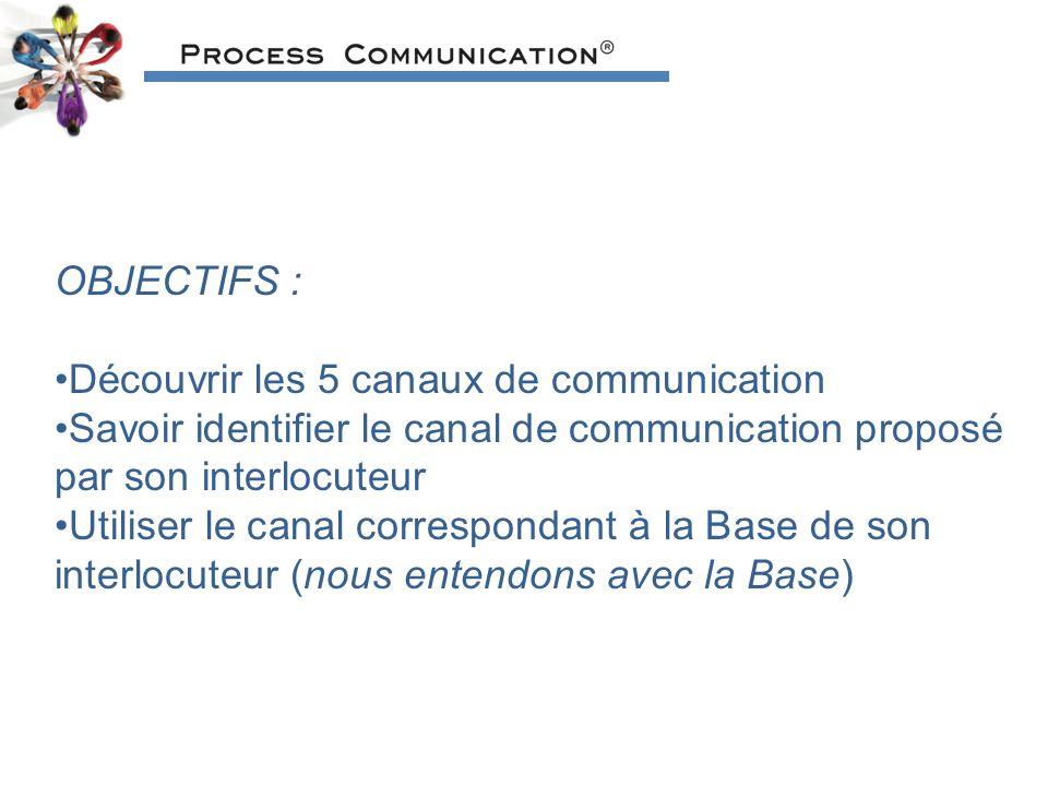 OBJECTIFS : Découvrir les 5 canaux de communication. Savoir identifier le canal de communication proposé par son interlocuteur.