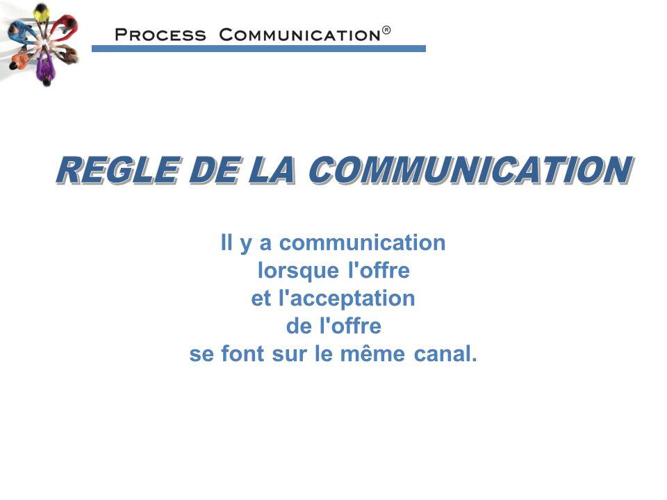 REGLE DE LA COMMUNICATION