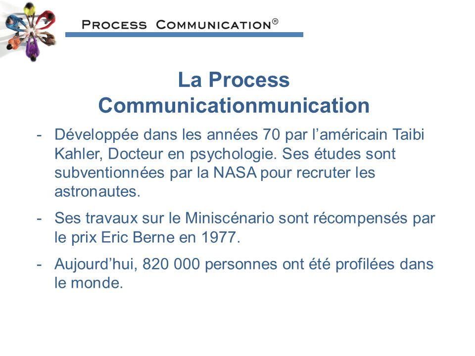La Process Communicationmunication