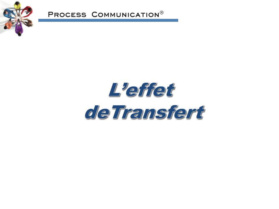 www.processcom.com - Copyrights 2010 Kahler Communication Europe -