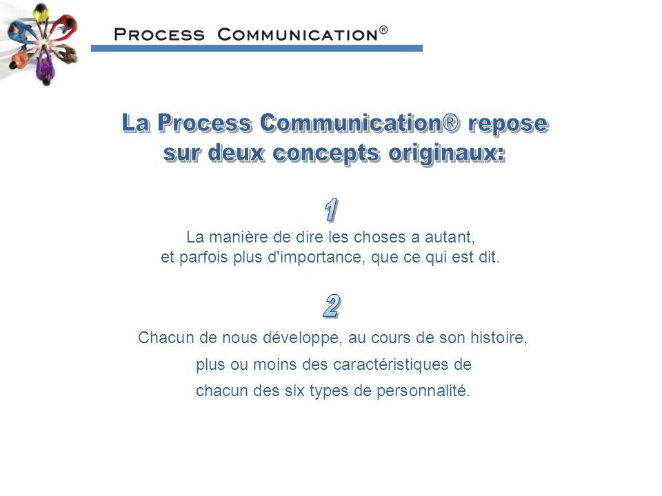 La Process Communication® repose sur deux concepts originaux: