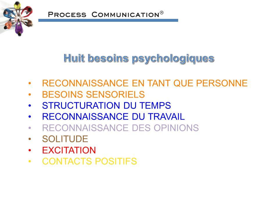 Huit besoins psychologiques