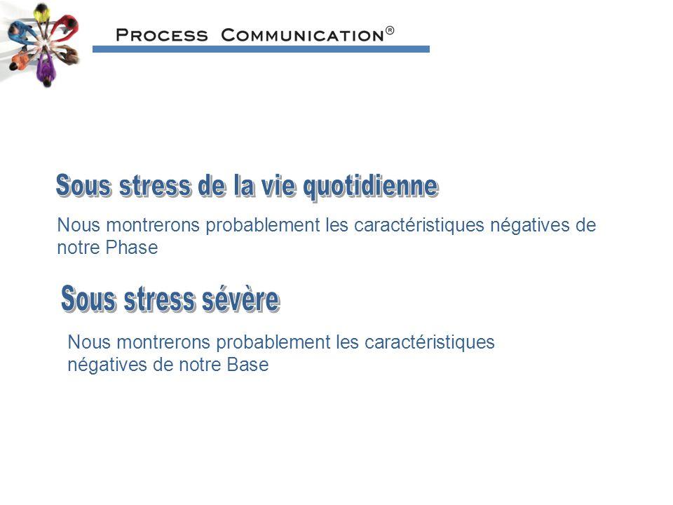 Sous stress de la vie quotidienne