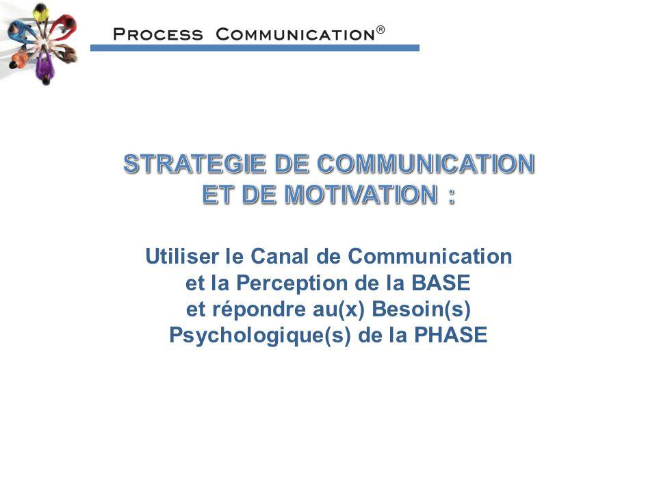 STRATEGIE DE COMMUNICATION ET DE MOTIVATION :
