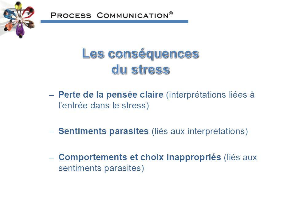 Les conséquences du stress