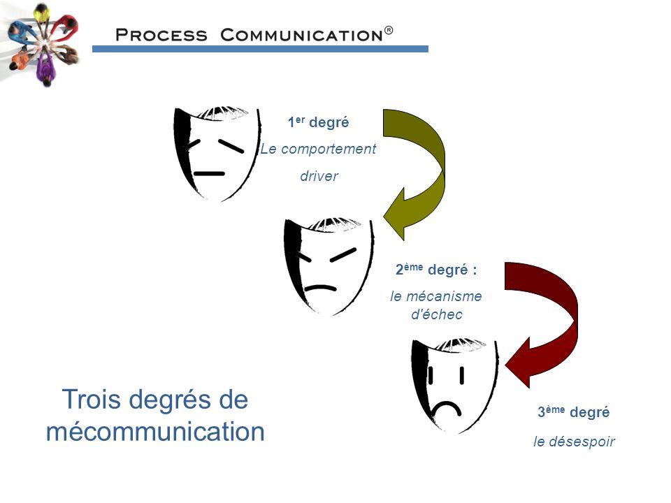Trois degrés de mécommunication