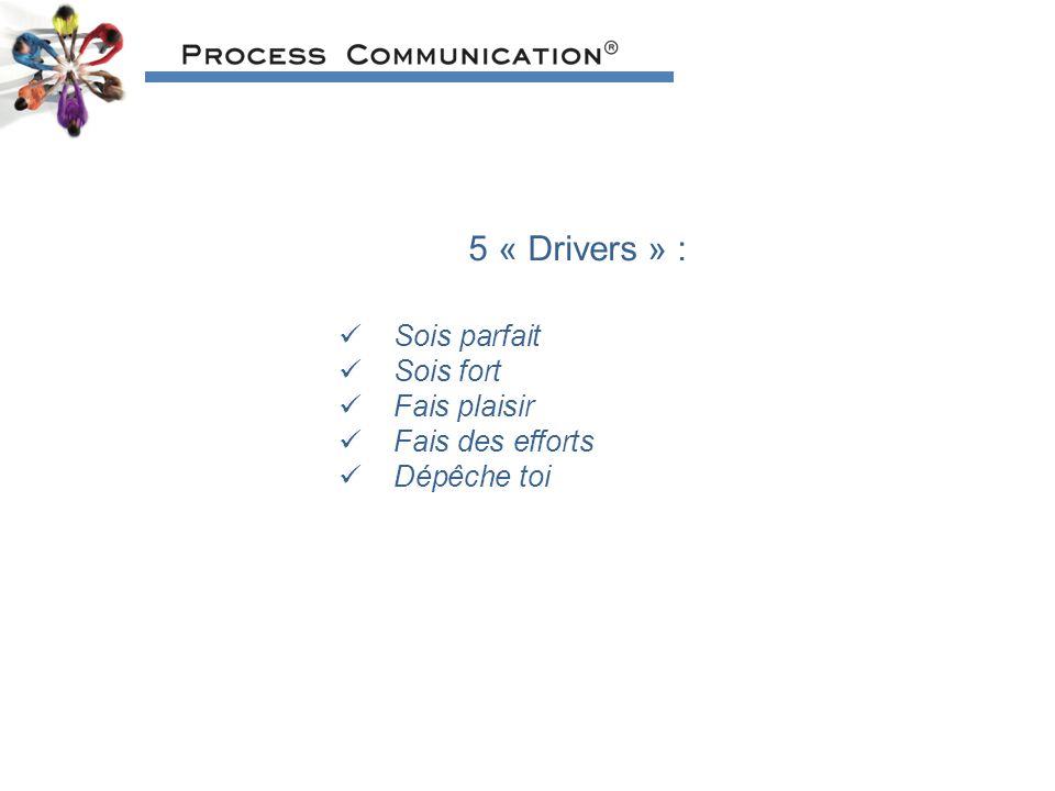 5 « Drivers » : Sois parfait Sois fort Fais plaisir Fais des efforts