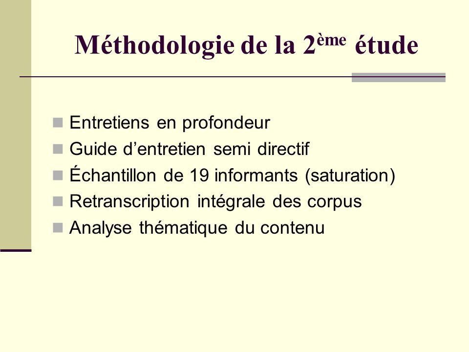 Méthodologie de la 2ème étude