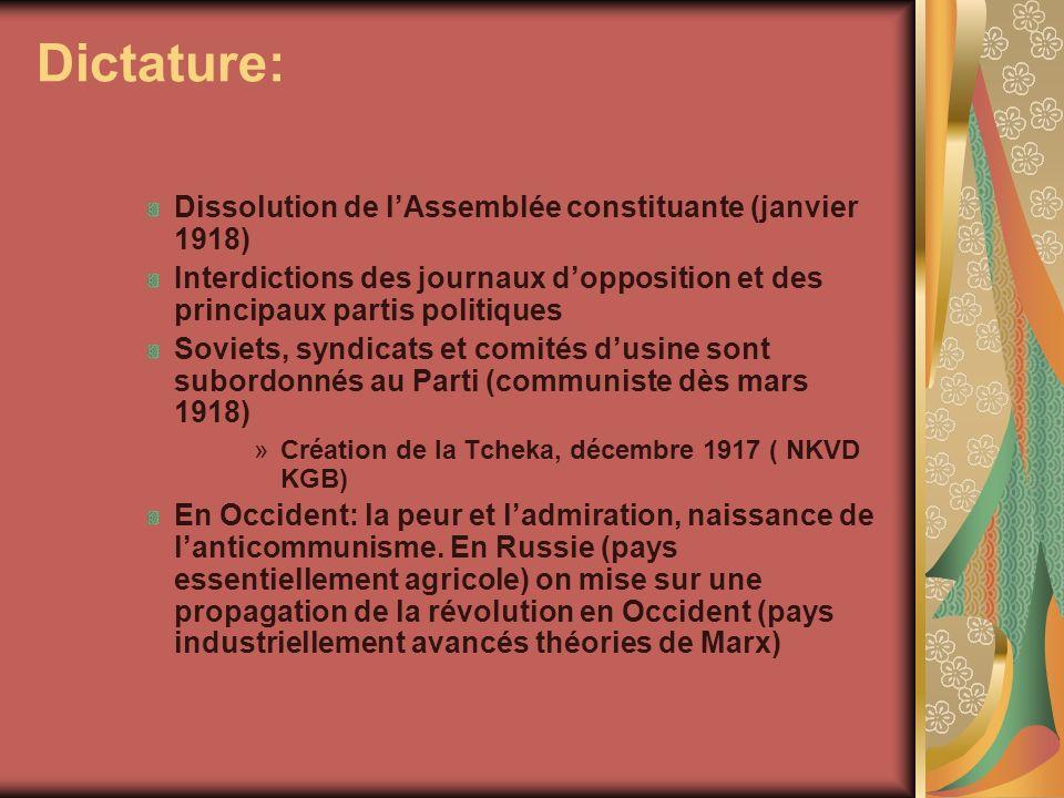 Dictature: Dissolution de l'Assemblée constituante (janvier 1918)